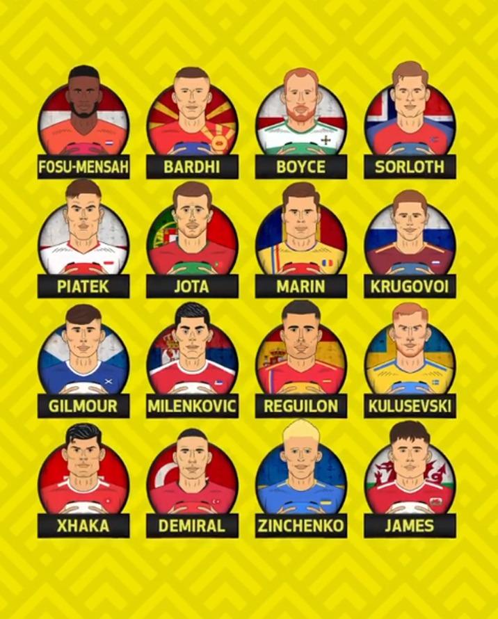 Razvan Marin va lua parte la un turneu de FIFA organizat de cei de la 433, alaturi de alti 31 de jucatori din tarile care joaca la EURO sau in barajul acestuia